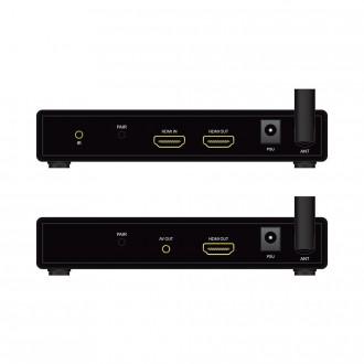 DigiSender XD HDMI - Digital HDMI Video Sender (DGXDSDV112)