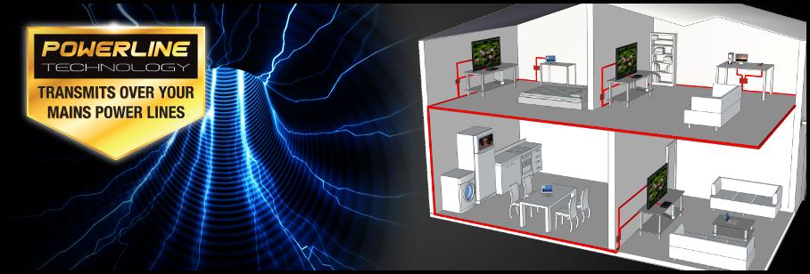 aei digisender 1080p hdmi over powerline system